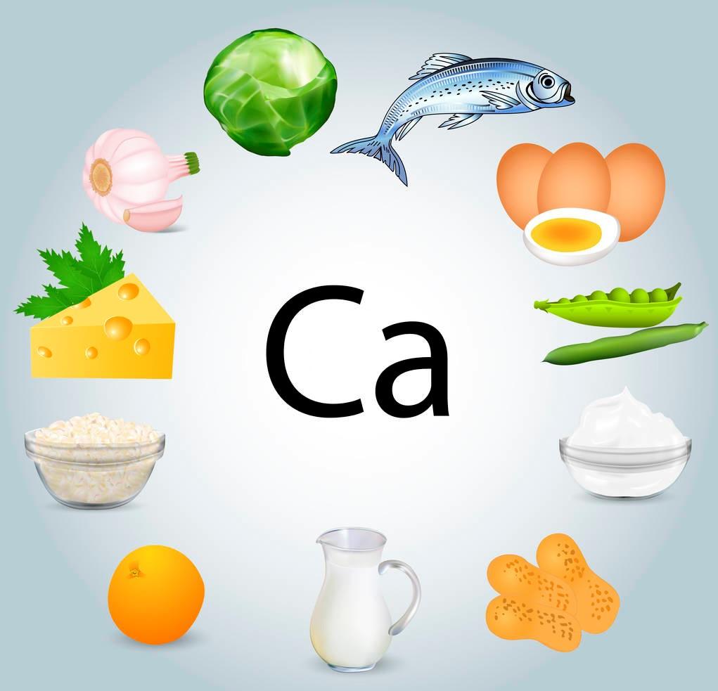 钙片怎么吃