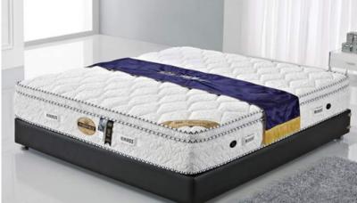 床垫十大品品牌排行榜