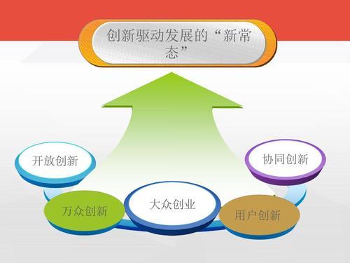 中国经济的新常态是指