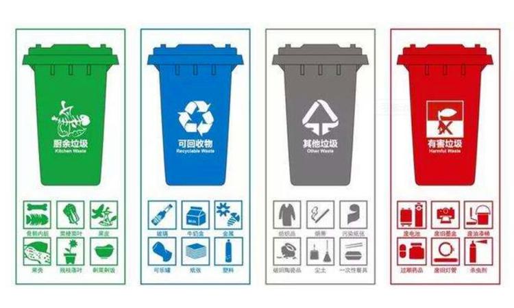 垃圾分类有哪些种类