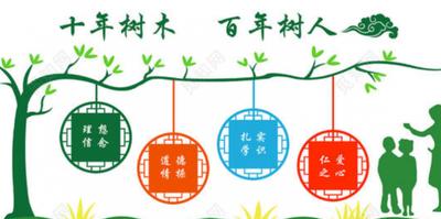 十年树木百年树人是什么意思
