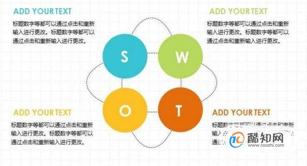 swot分析法解讀,swot分析法自我分析優質圖片