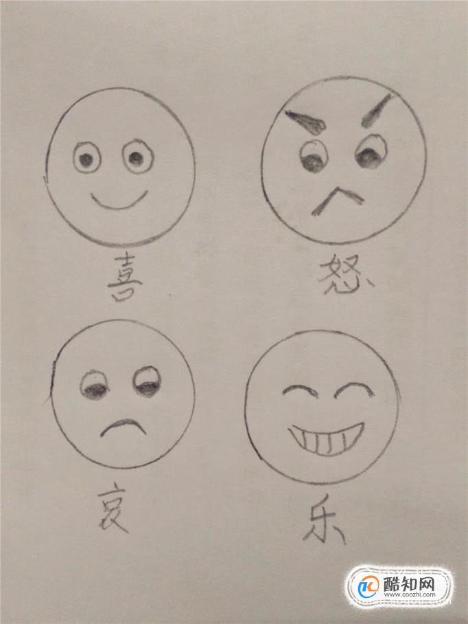 人物表情简笔画——喜怒哀乐优质图片