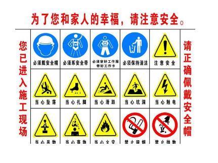 体温计正确使用方法_安全标志分为哪四类?_酷知经验网