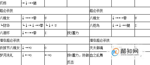 拳皇八神庵出招表_拳皇1.91出招表_酷知经验网