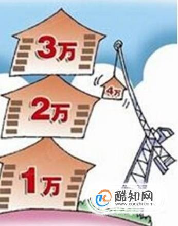 未来房价真的只会越来越低?