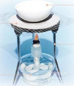 蒸发皿的用途和注意事项