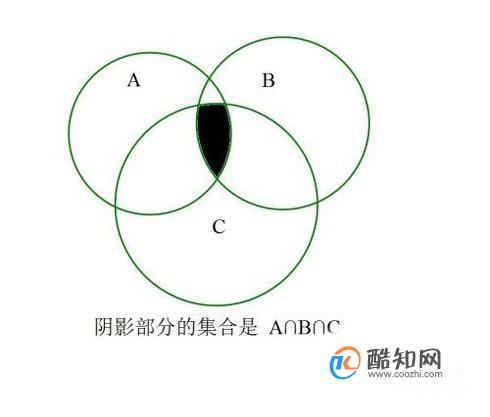 如何学习集合与函数的概念