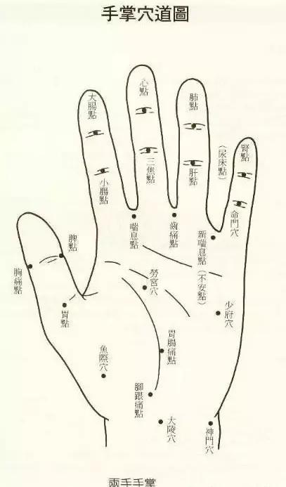 按摩小拇指有改善男人性能力的效果?是真的嗎?