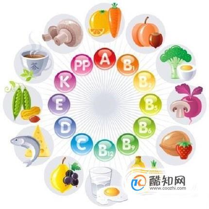 各类维生素服用过量的危害
