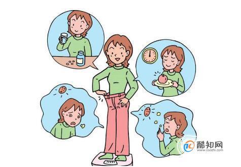 基础代谢率要在什么条件下测,基础代谢率测量要注意什么