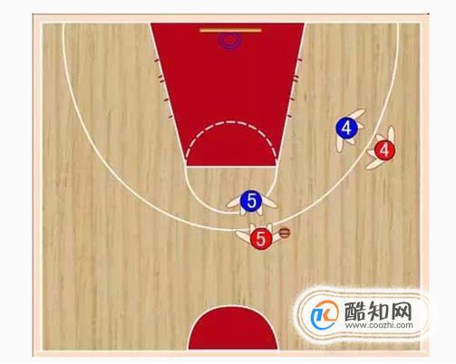 篮球场上常用的战术有哪些