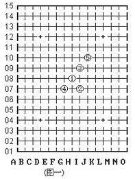 五子棋必胜技巧图解