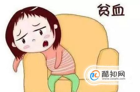 貧血對胎兒的影響