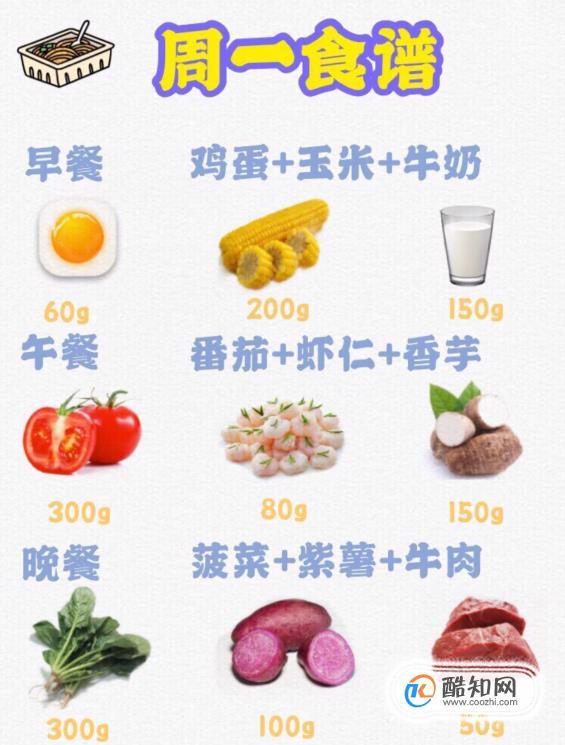 不吃饭减肥法 让你一周速瘦10斤