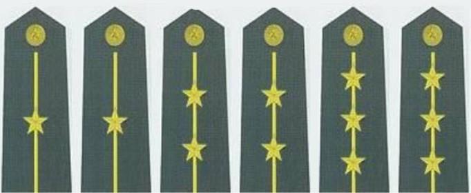 军衔等级排名从小到大是什么样的?