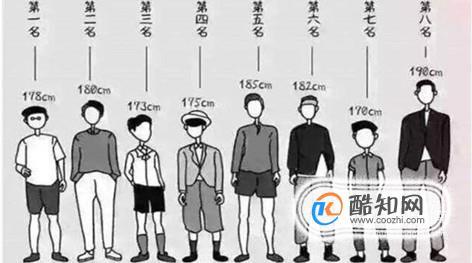 怎样才能长高?