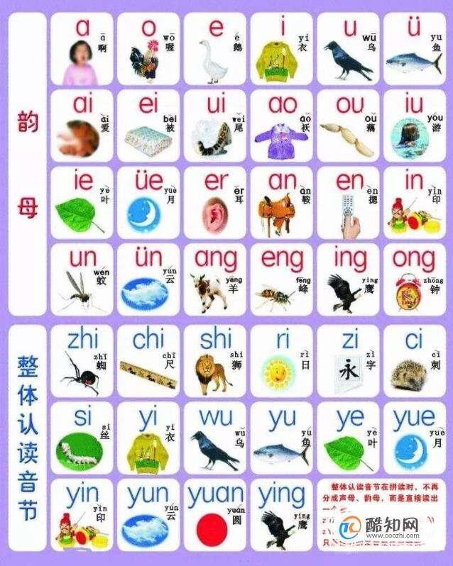 如何教幼儿阶段的孩子学拼音?
