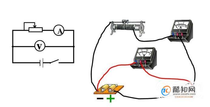 滑動變阻器的接法