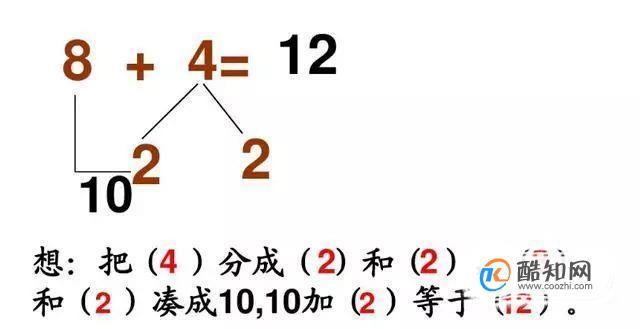 一年級數學難點湊十法和破十法速算口訣