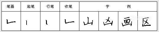 钢笔写法 竖折 竖折折钩 横折提 横折折撇