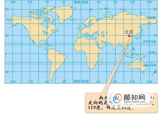地理经纬度知识快速学习?#19988;?快乐有效学地理