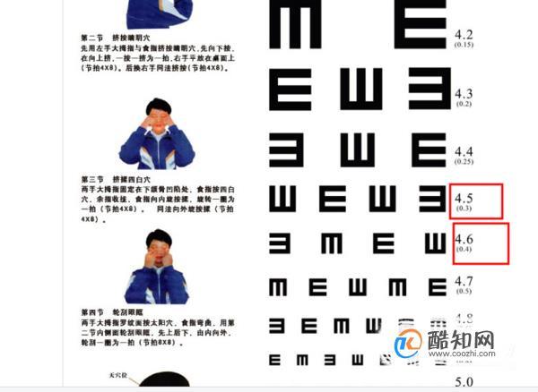 視力4.5是多少度