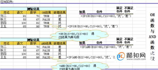 表格中IF函数如何判断多个条件