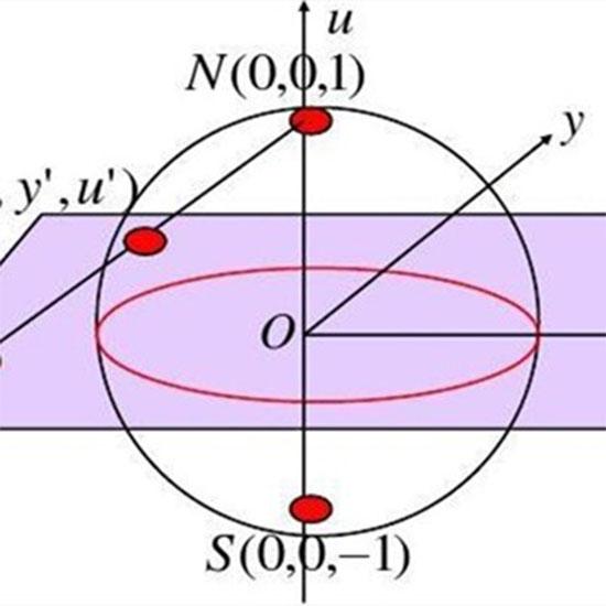 復變函數與積分變換有聯系嗎?