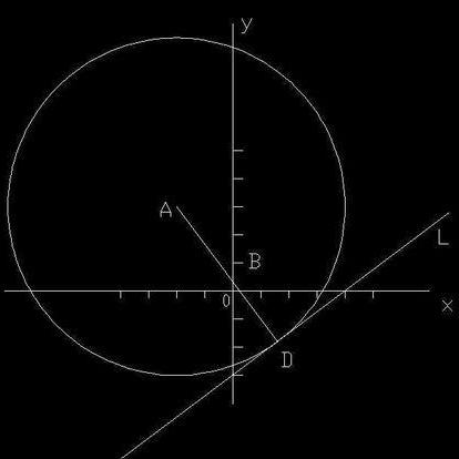 两条直线垂直斜率的关系是什么?